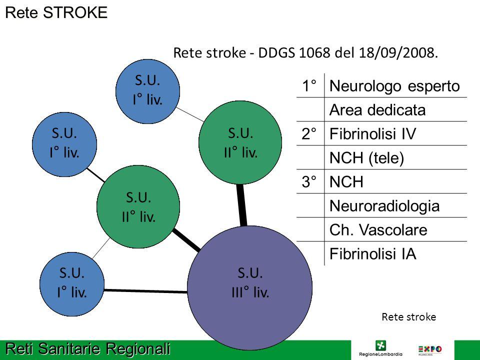 Rete STROKE Reti Sanitarie Regionali Rete stroke - DDGS 1068 del 18/09/2008. S.U. I° liv. S.U. I° liv. S.U. II° liv. S.U. I° liv. S.U. II° liv. S.U. I
