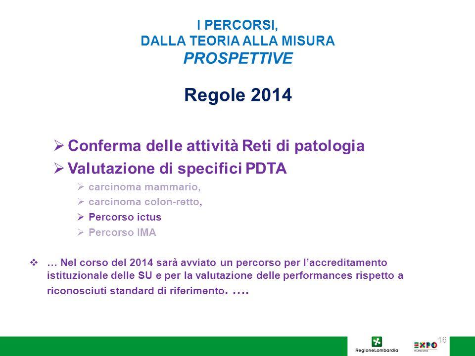 I PERCORSI, DALLA TEORIA ALLA MISURA PROSPETTIVE Regole 2014  Conferma delle attività Reti di patologia  Valutazione di specifici PDTA  carcinoma m