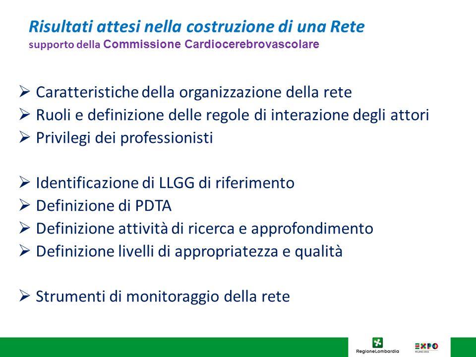 Risultati attesi nella costruzione di una Rete supporto della Commissione Cardiocerebrovascolare  Caratteristiche della organizzazione della rete  R
