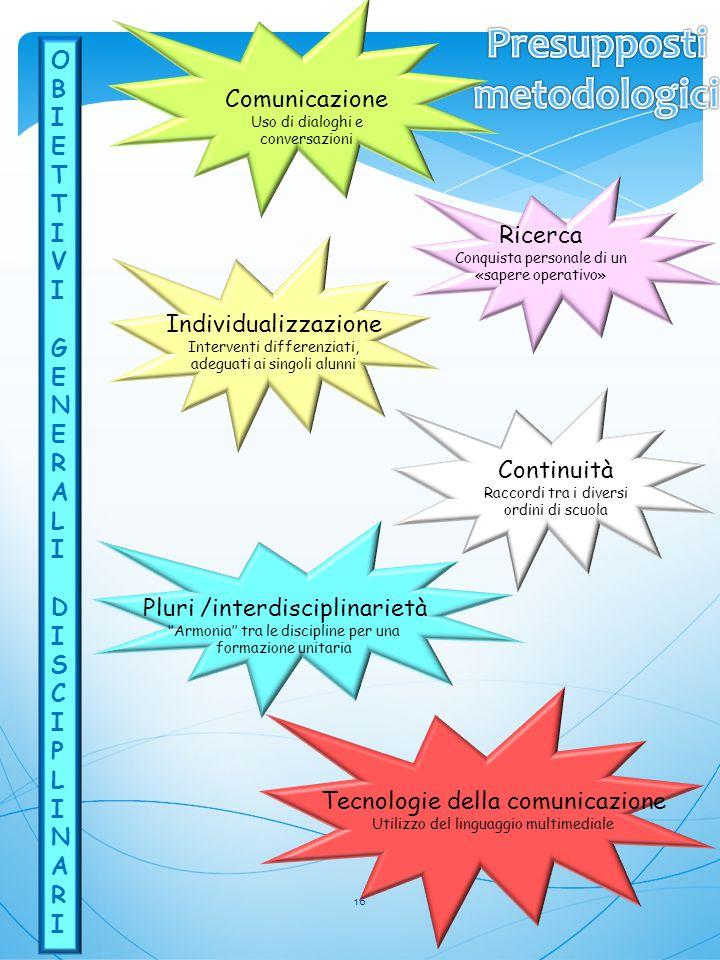 OBIETTIVI GENERALI DISCIPLINARIOBIETTIVI GENERALI DISCIPLINARI Ricerca Conquista personale di un «sapere operativo» Comunicazione Uso di dialoghi e co