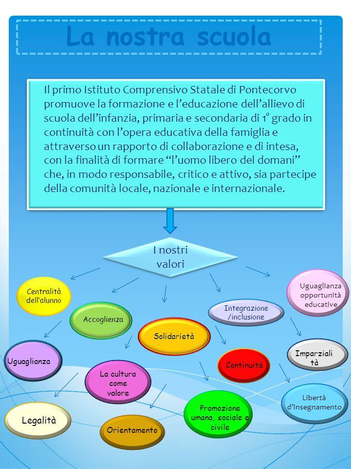 La nostra scuola Il primo Istituto Comprensivo Statale di Pontecorvo promuove la formazione e l'educazione dell'allievo di scuola dell'infanzia, prima