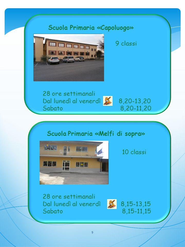 Scuola Primaria «Capoluogo» 28 ore settimanali Dal lunedì al venerdì 8,20-13,20 Sabato 8,20-11,20 Scuola Primaria «Melfi di sopra» 28 ore settimanali