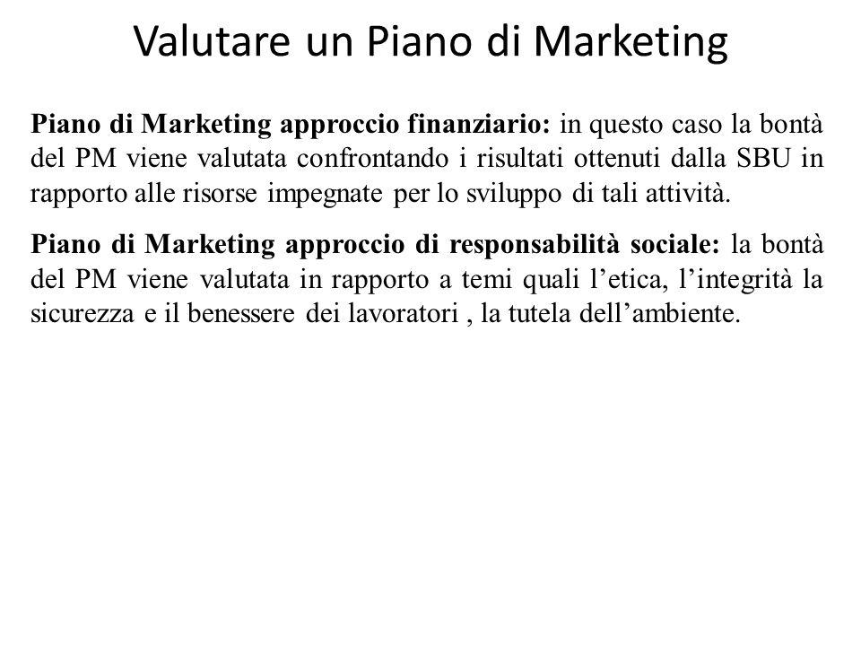 Piano di Marketing E' un documento che consiste nella descrizione dettagliata delle attività di marketing che si intendono realizzare nel corso di un