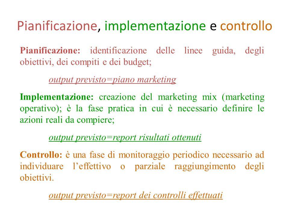 Il P.M. e il Business Plan Il P.M. viene realizzato annualmente o all'avvio di una nuova attività; Il P.M. è diverso da un Business Plan (strumento de