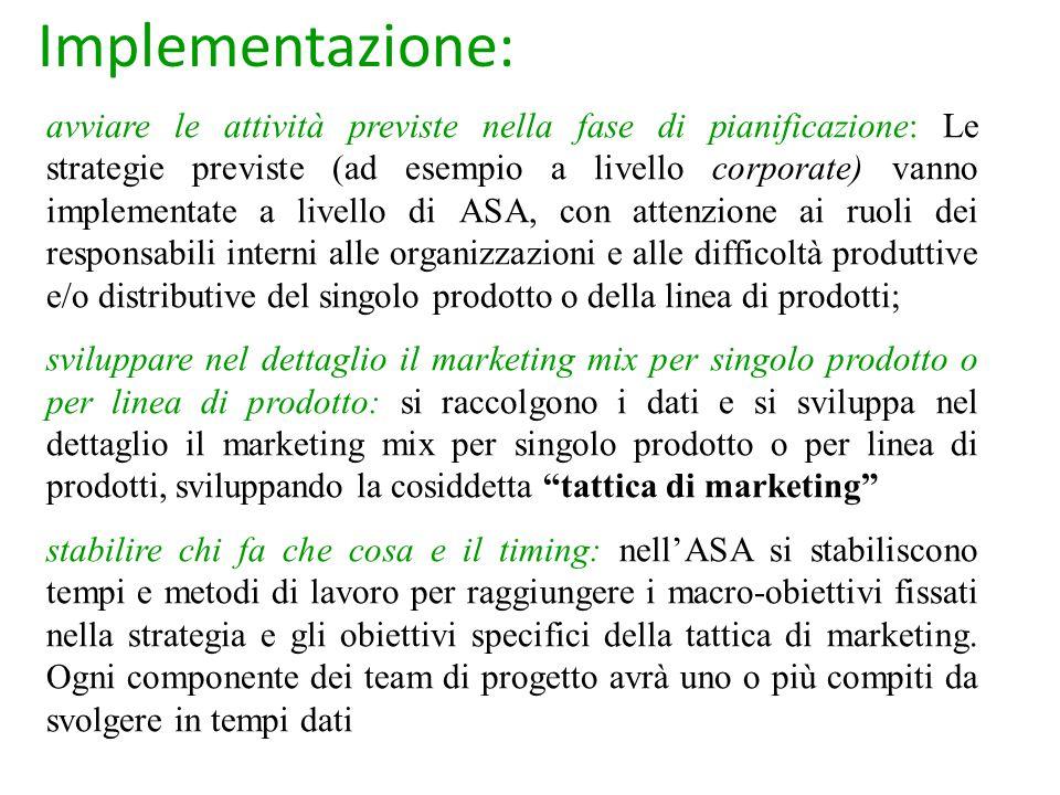 Implementazione: avviare le attività previste nella fase di pianificazione sviluppare nel dettaglio il marketing mix per singolo prodotto o per linea