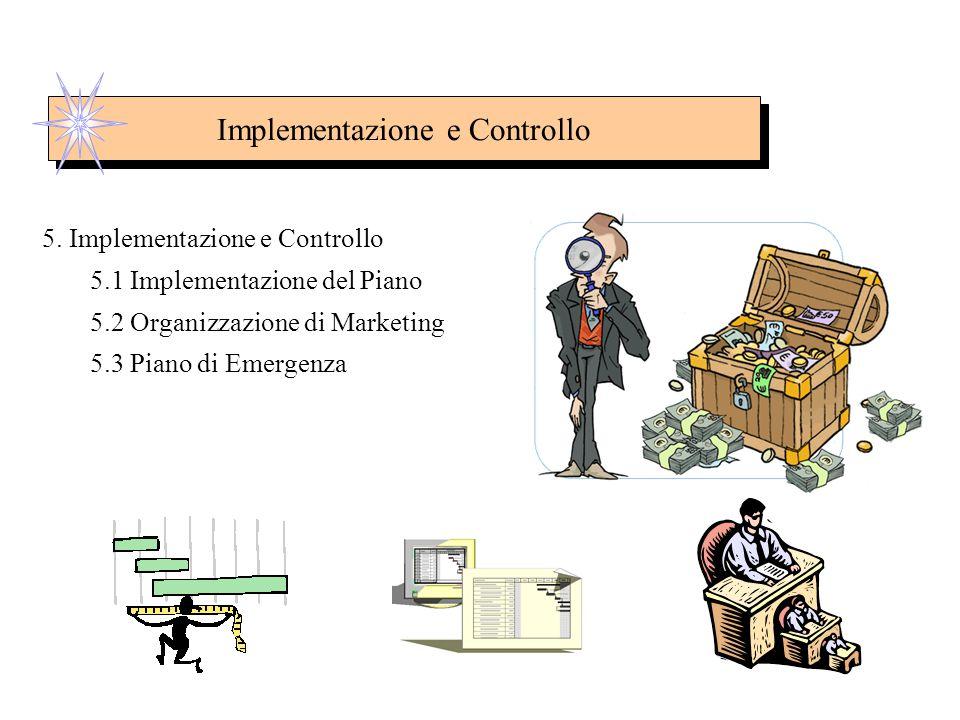 Implementazione: avviare le attività previste nella fase di pianificazione: Le strategie previste (ad esempio a livello corporate) vanno implementate