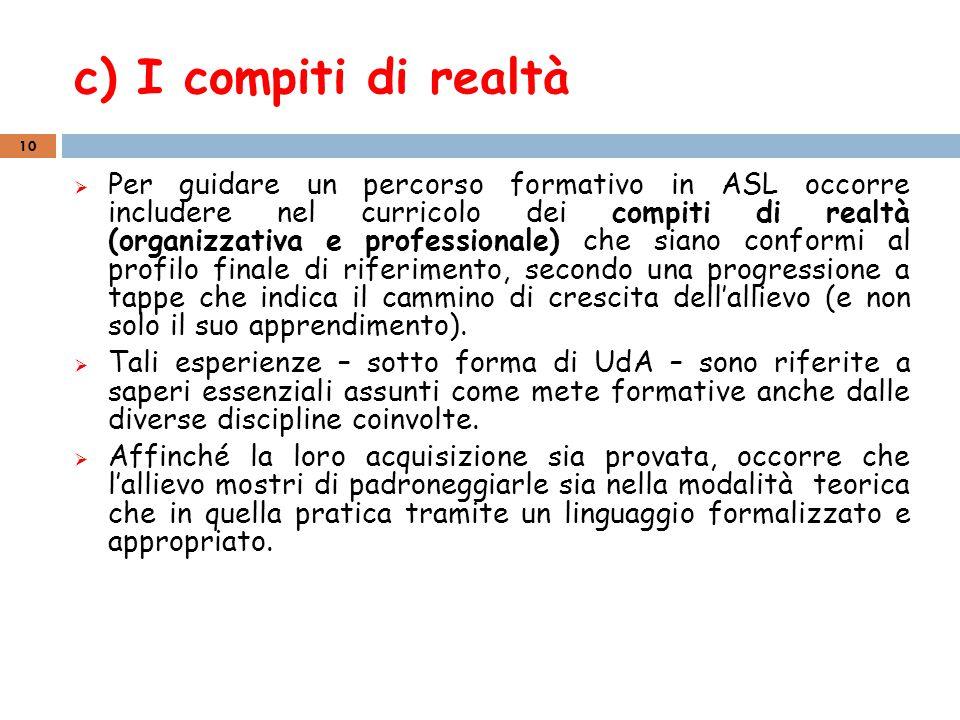c) I compiti di realtà  Per guidare un percorso formativo in ASL occorre includere nel curricolo dei compiti di realtà (organizzativa e professionale