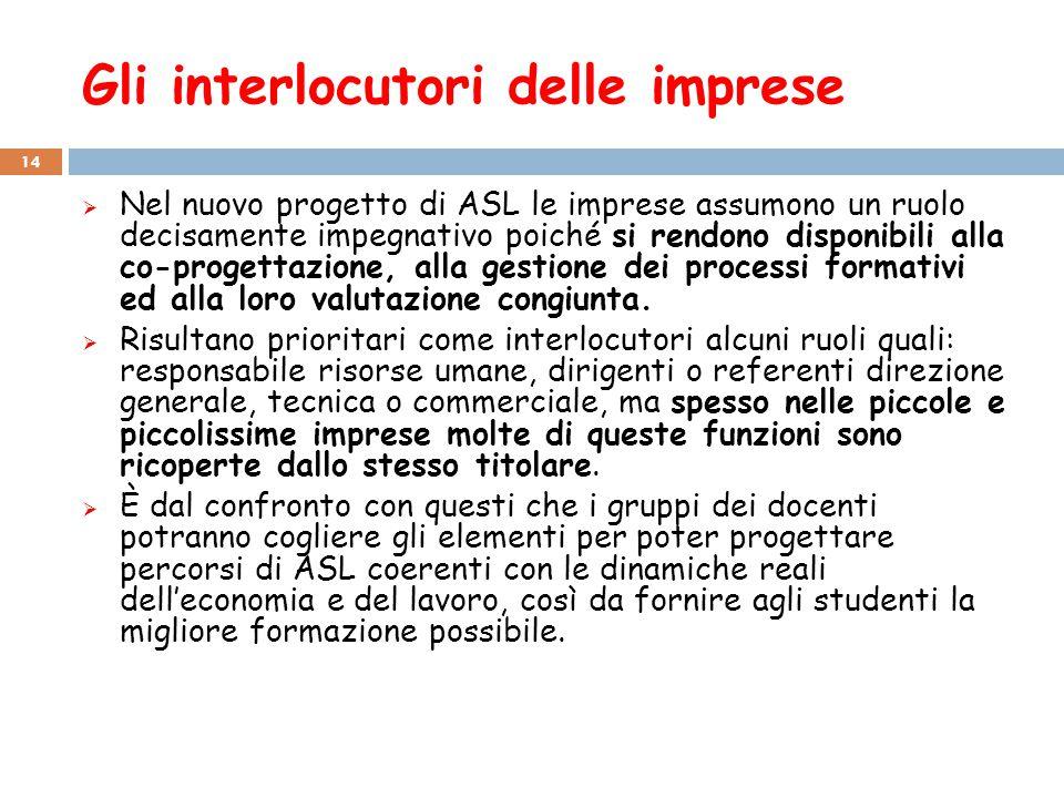 Gli interlocutori delle imprese  Nel nuovo progetto di ASL le imprese assumono un ruolo decisamente impegnativo poiché si rendono disponibili alla co