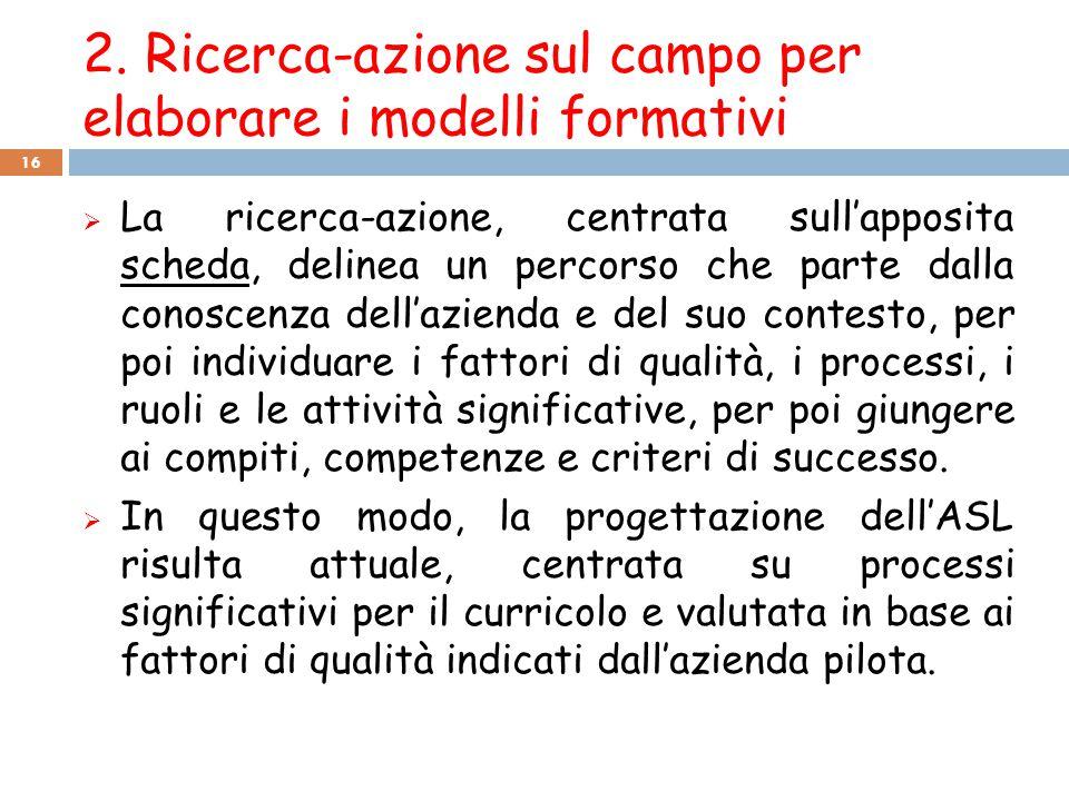 2. Ricerca-azione sul campo per elaborare i modelli formativi  La ricerca-azione, centrata sull'apposita scheda, delinea un percorso che parte dalla