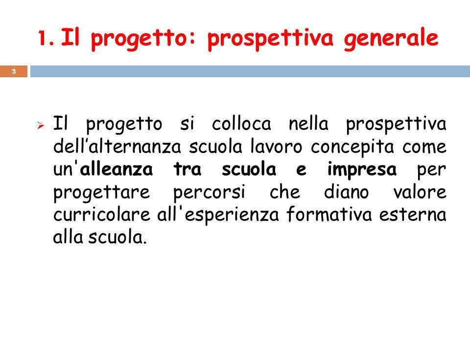 1. Il progetto: prospettiva generale 3  Il progetto si colloca nella prospettiva dell'alternanza scuola lavoro concepita come un'alleanza tra scuola