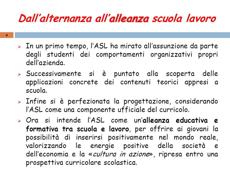 alleanza Dall'alternanza all'alleanza scuola lavoro  In un primo tempo, l'ASL ha mirato all'assunzione da parte degli studenti dei comportamenti orga