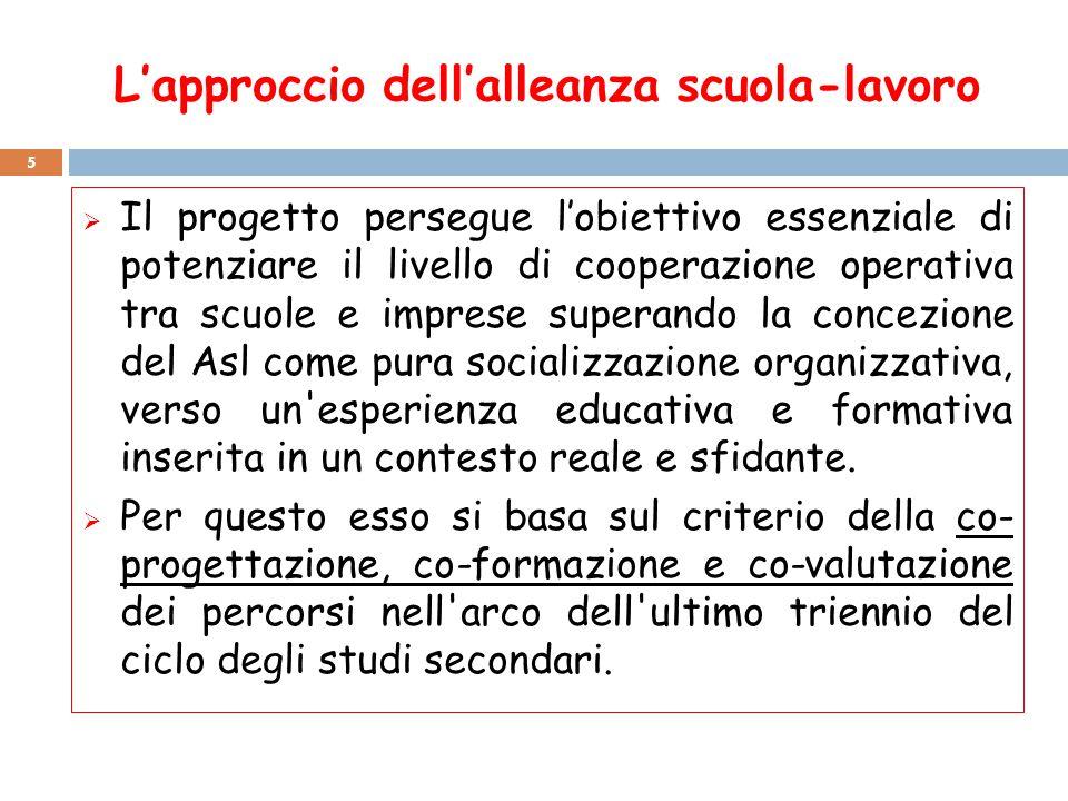 L'approccio dell'alleanza scuola-lavoro 5  Il progetto persegue l'obiettivo essenziale di potenziare il livello di cooperazione operativa tra scuole