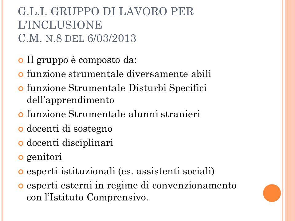 G.L.I. GRUPPO DI LAVORO PER L'INCLUSIONE C.M. N.8 DEL 6/03/2013 Il gruppo è composto da: funzione strumentale diversamente abili funzione Strumentale