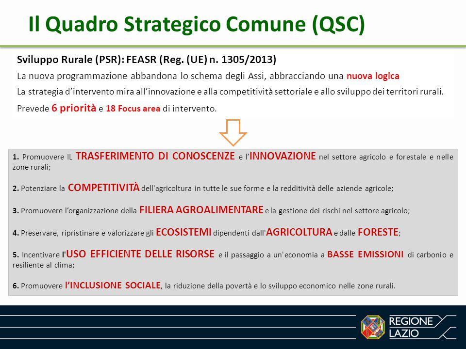 Il Quadro Strategico Comune (QSC) Sviluppo Rurale (PSR): FEASR (Reg. (UE) n. 1305/2013) La nuova programmazione abbandona lo schema degli Assi, abbrac