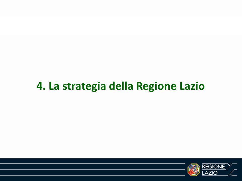 4. La strategia della Regione Lazio