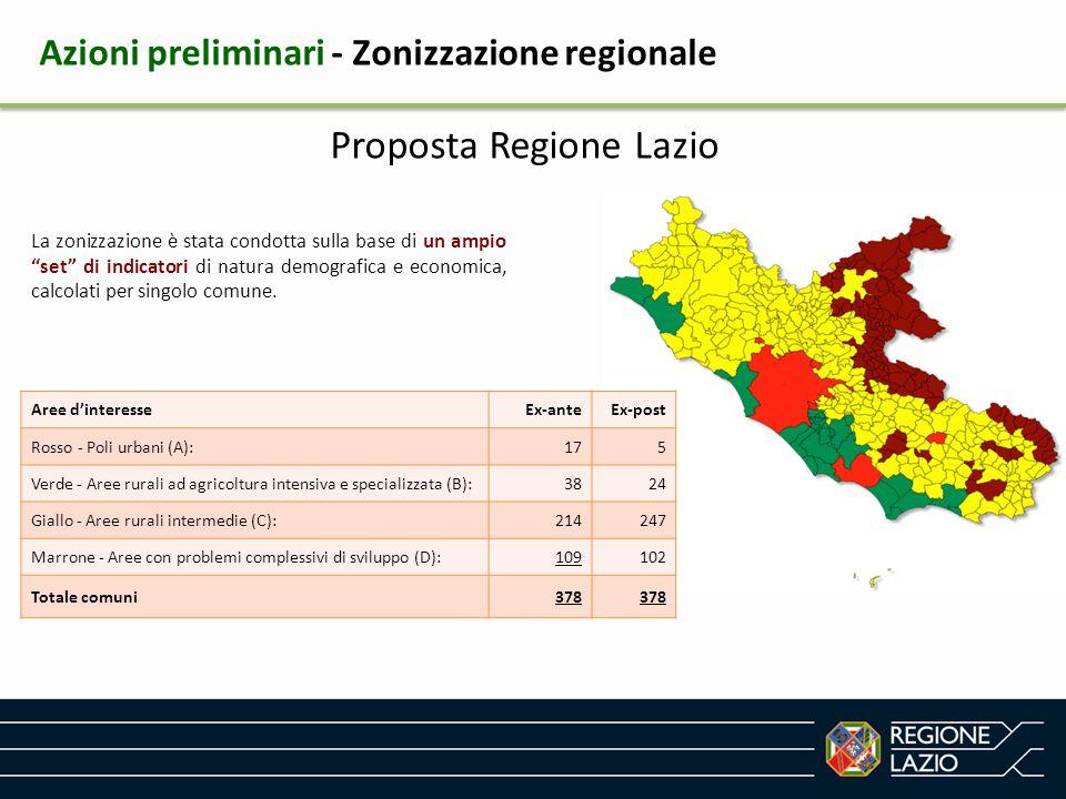 """Proposta Regione Lazio La zonizzazione è stata condotta sulla base di un ampio """"set"""" di indicatori di natura demografica e economica, calcolati per si"""