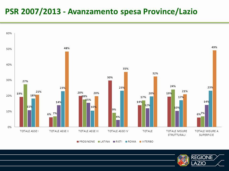 Dalla zonizzazione 2007-2013 alla nuova proposta Per il programma di sviluppo rurale 2007-2013, la metodologia proposta dalla regione per collocare i comuni negli ambiti territoriali definiti dal PSN aveva classificato i 378 comuni del Lazio.