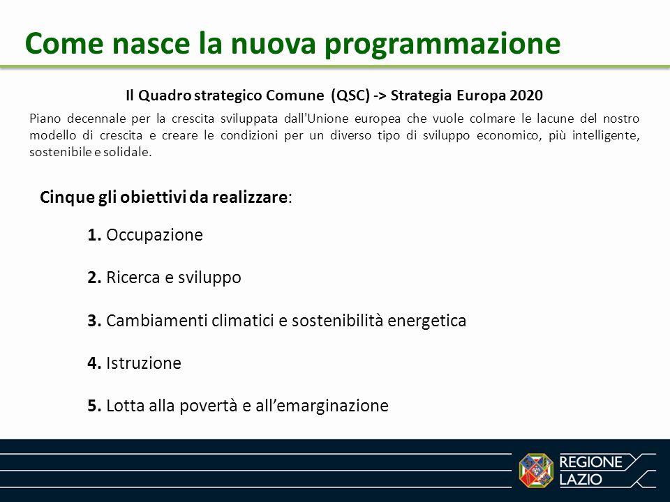 Come nasce la nuova programmazione Il Quadro strategico Comune (QSC) -> Strategia Europa 2020 Piano decennale per la crescita sviluppata dall'Unione e