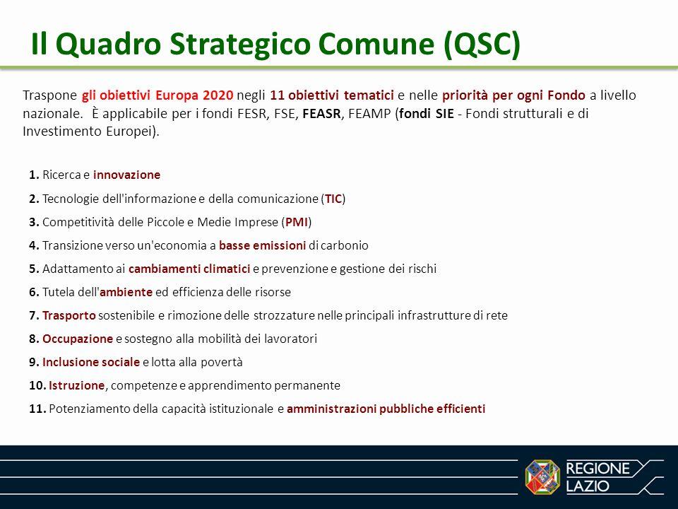 Il Quadro Strategico Comune (QSC) Sviluppo Rurale (PSR): FEASR (Reg.