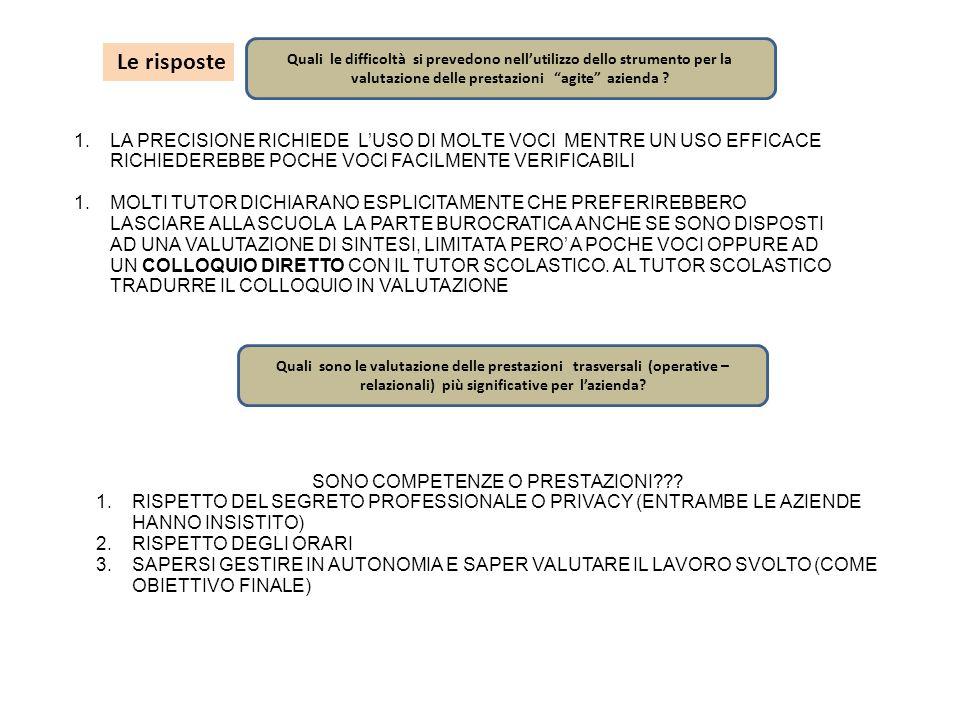 Valutazione complessiva su efficacia ed efficienza dello strumento L'EFFICACIA E' ALTA 1.PERCHE' LO STRUMENTO E' COMPLETO DI TANTE PAGINE E TANTE VOCI.