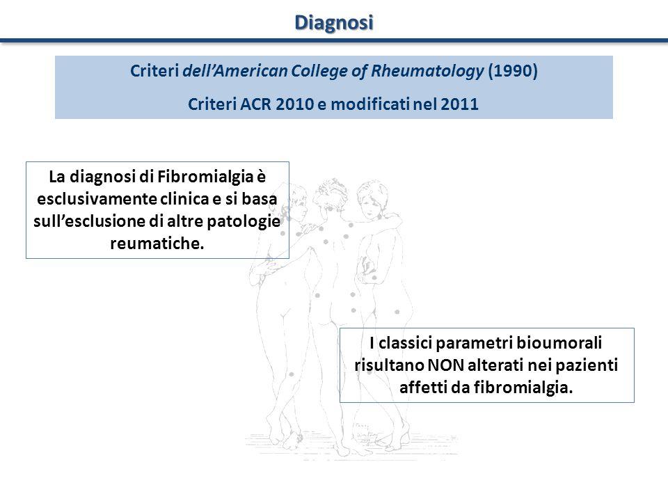 Criteri dell'American College of Rheumatology (1990) Criteri ACR 2010 e modificati nel 2011 La diagnosi di Fibromialgia è esclusivamente clinica e si