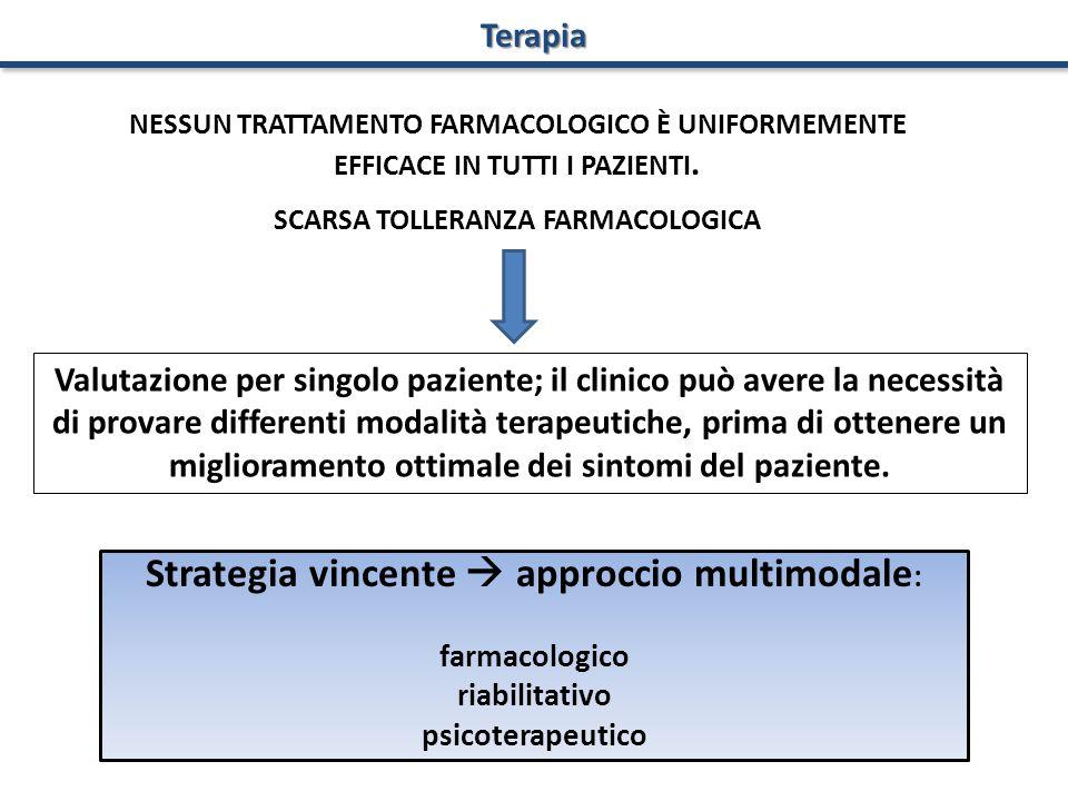 Terapia NESSUN TRATTAMENTO FARMACOLOGICO È UNIFORMEMENTE EFFICACE IN TUTTI I PAZIENTI. SCARSA TOLLERANZA FARMACOLOGICA Valutazione per singolo pazient