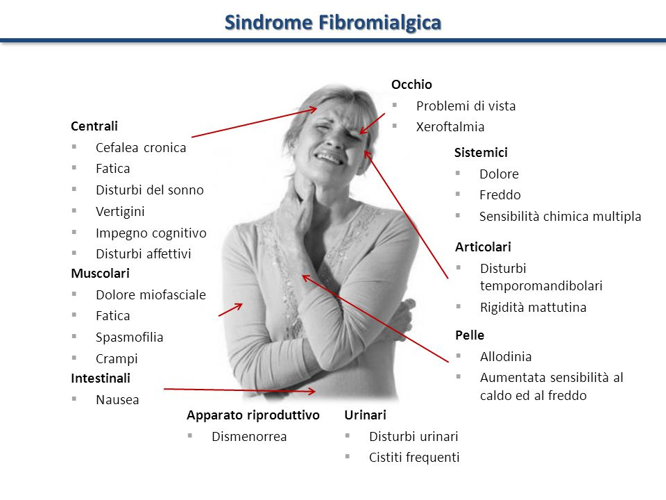 Centrali  Cefalea cronica  Fatica  Disturbi del sonno  Vertigini  Impegno cognitivo  Disturbi affettivi Muscolari  Dolore miofasciale  Fatica
