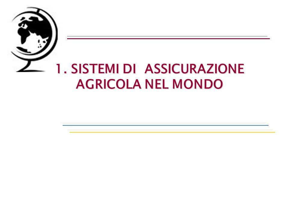 1. SISTEMI DI ASSICURAZIONE AGRICOLA NEL MONDO