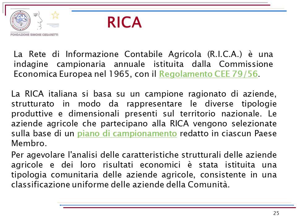 25 RICA La Rete di Informazione Contabile Agricola (R.I.C.A.) è una indagine campionaria annuale istituita dalla Commissione Economica Europea nel 196