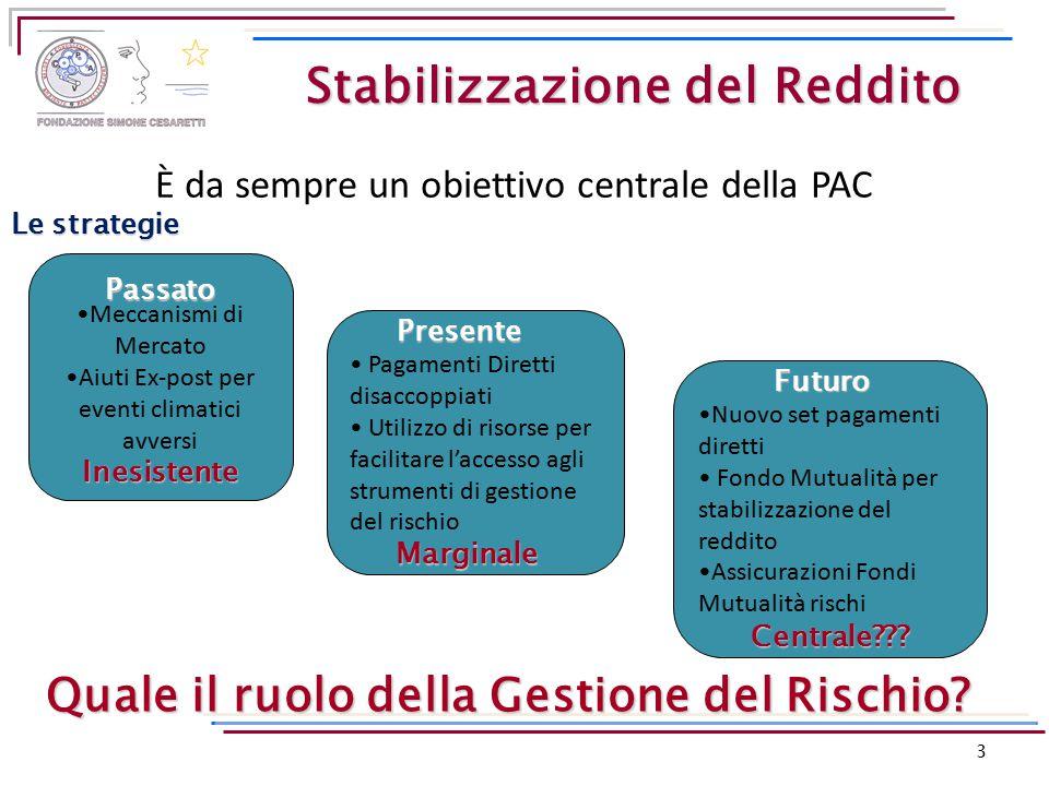 Stabilizzazione del Reddito 3 È da sempre un obiettivo centrale della PAC Le strategie Meccanismi di Mercato Aiuti Ex-post per eventi climatici avvers