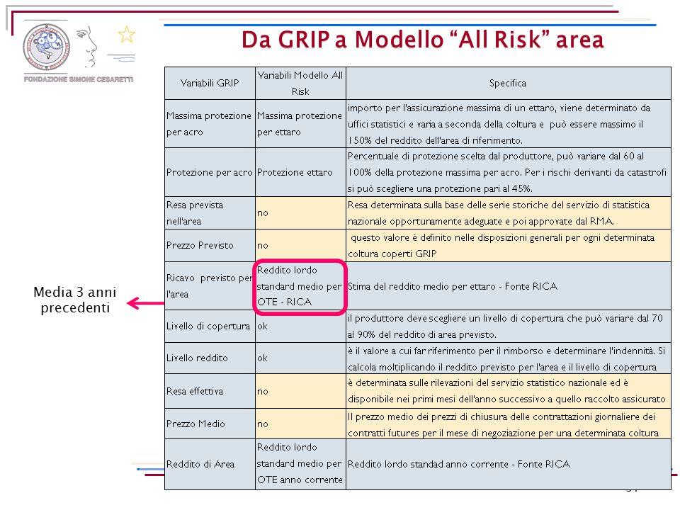 """31 Da GRIP a Modello """"All Risk"""" area Media 3 anni precedenti"""