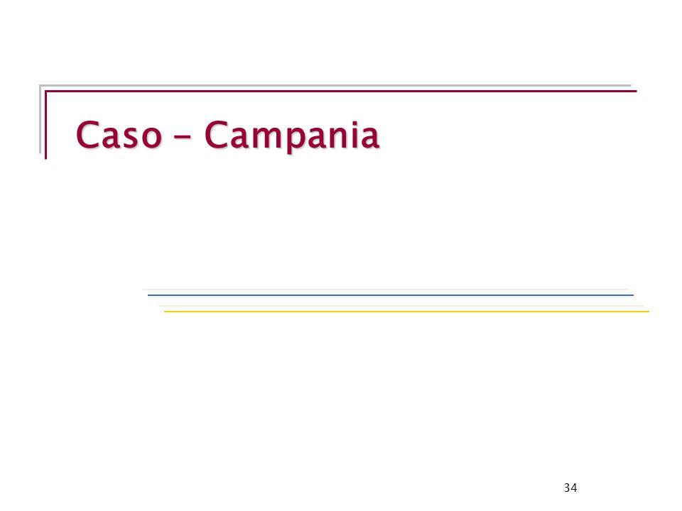 Caso - Campania 34
