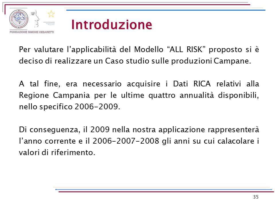 """Introduzione 35 Per valutare l'applicabilità del Modello """"ALL RISK"""" proposto si è deciso di realizzare un Caso studio sulle produzioni Campane. A tal"""