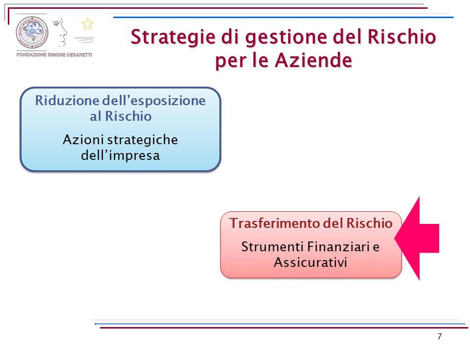Strategie di gestione del Rischio per le Aziende 7 Riduzione dell'esposizione al Rischio Azioni strategiche dell'impresa Riduzione dell'esposizione al