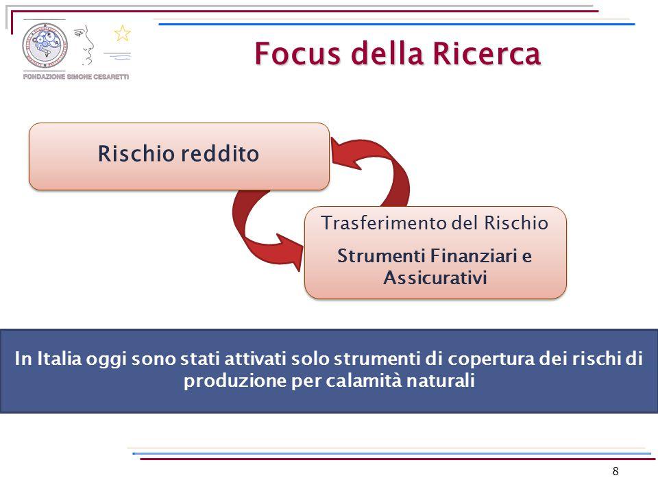 Focus della Ricerca 8 Trasferimento del Rischio Strumenti Finanziari e Assicurativi Trasferimento del Rischio Strumenti Finanziari e Assicurativi Risc