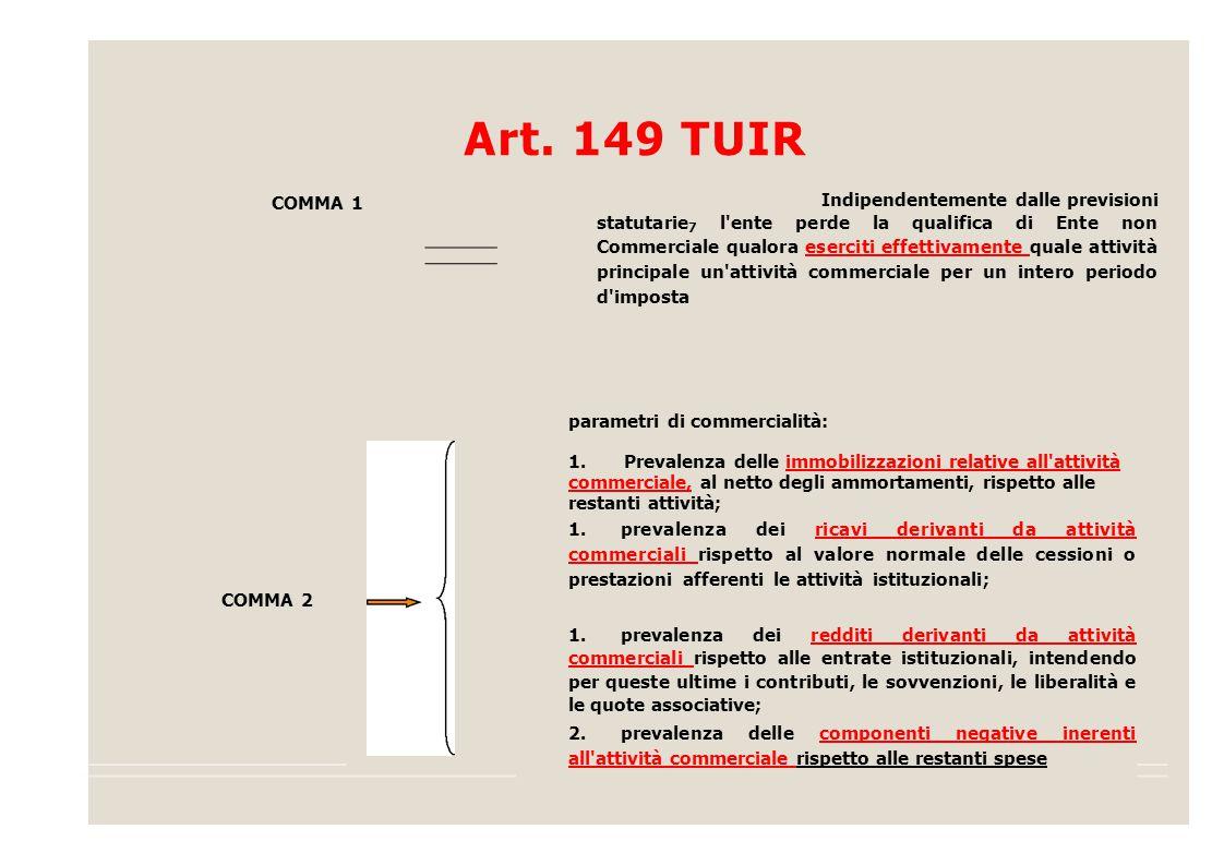 Art. 149 TUIR COMMA 1 Indipendentemente dalle previsioni statutarie 7 l'ente perde la qualifica di Ente non Commerciale qualora eserciti effettivament