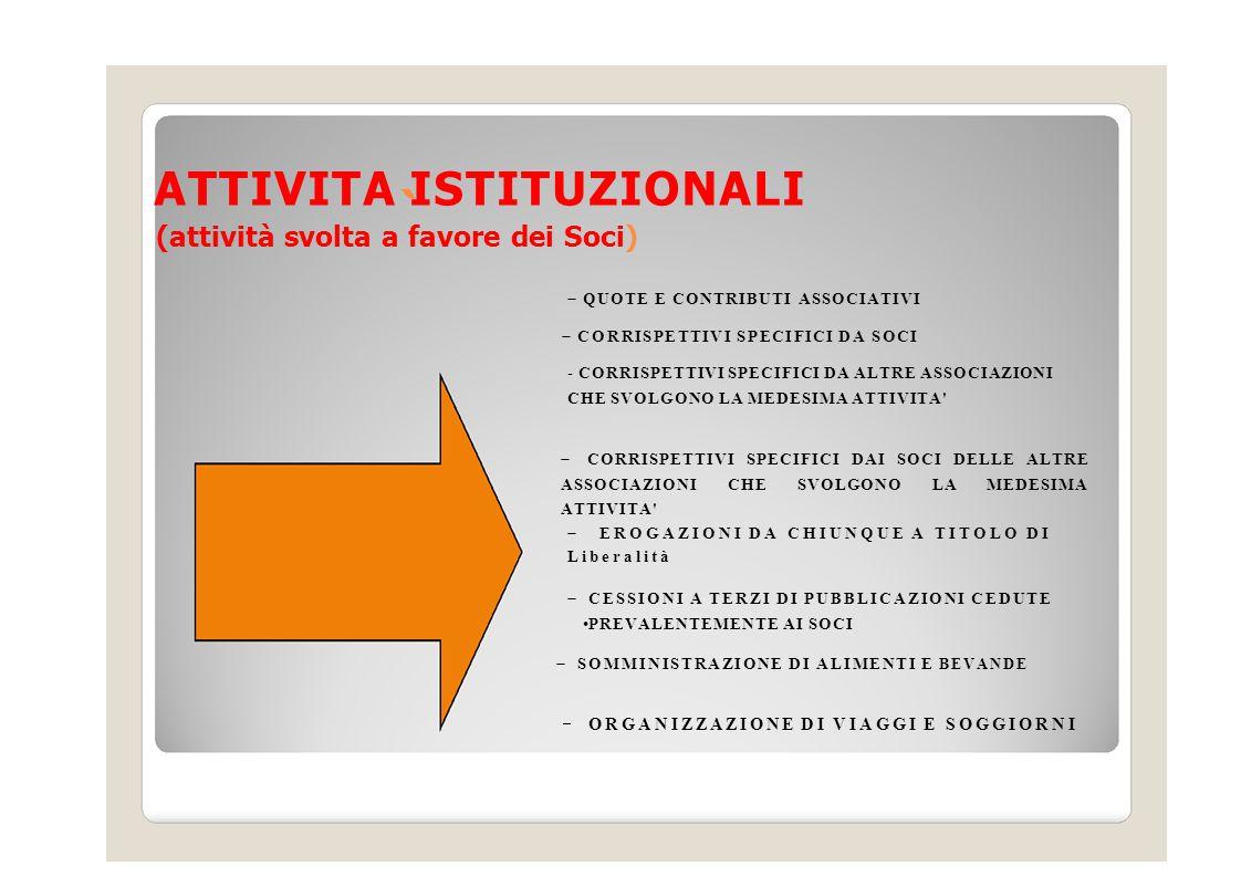 ATTIVITA ISTITUZIONALI (attività svolta a favore dei Soci)  QUOTE E CONTRIBUTI ASSOCIATIVI  CORRISPETTIVI SPECIFICI DA SOCI - CORRISPETTIVI SPECIFIC