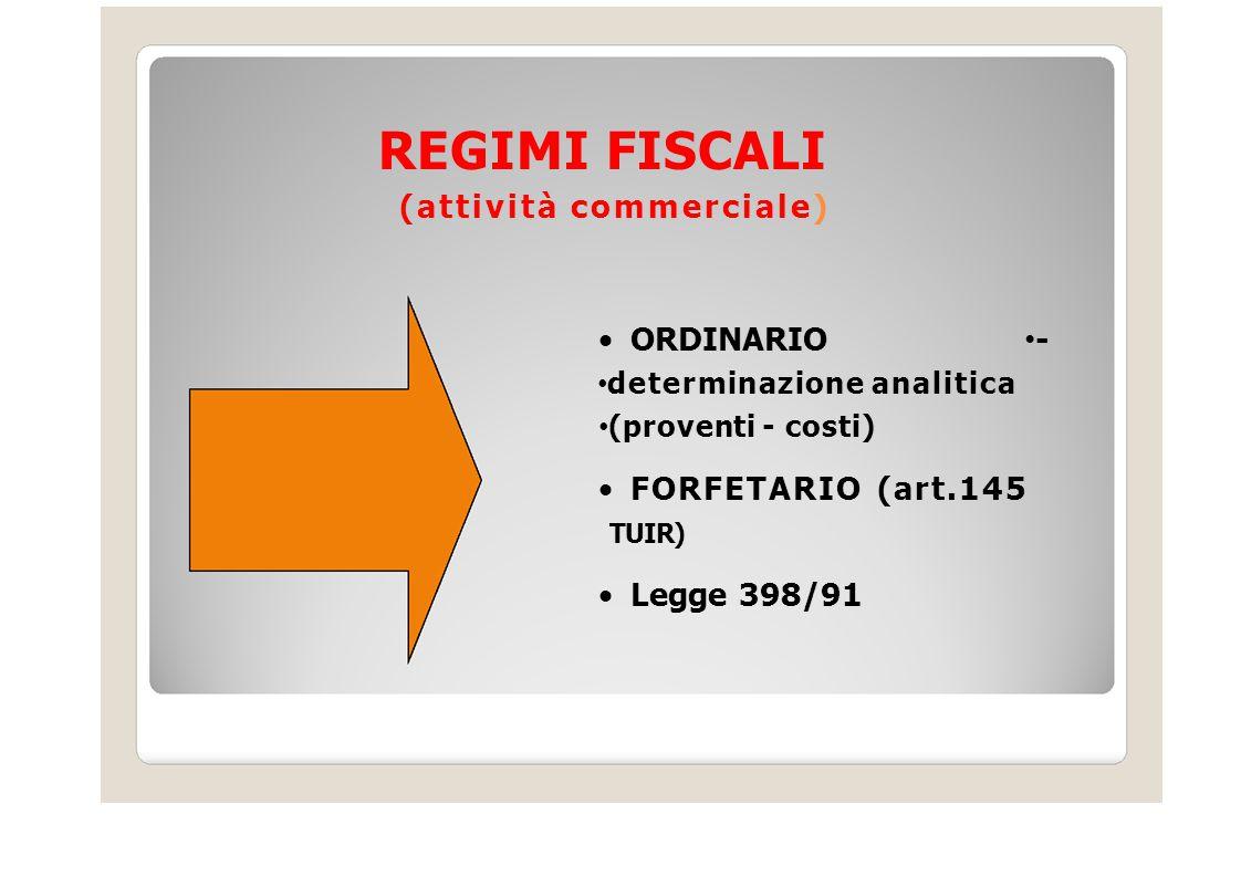 REGIMI FISCALI (attività commerciale)  ORDINARIO - determinazione analitica (proventi - costi)  FORFETARIO (art.145 TUIR)  Legge 398/91