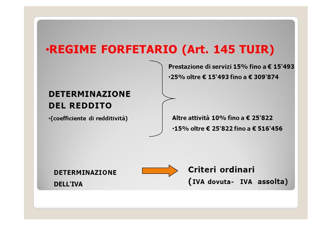 REGIME FORFETARIO (Art. 145 TUIR) DETERMINAZIONE DEL REDDITO (coefficiente di redditività) Prestazione di servizi 15% fino a € 15'493 25% oltre € 15'4