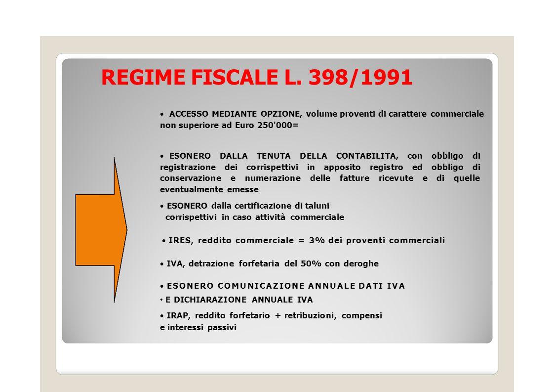 REGIME FISCALE L. 398/1991  ACCESSO MEDIANTE OPZIONE, volume proventi di carattere commerciale non superiore ad Euro 250'000=  ESONERO DALLA TENUTA
