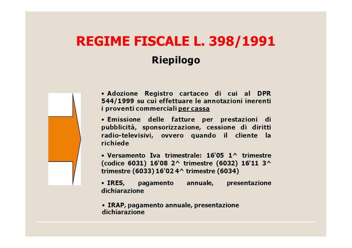 REGIME FISCALE L. 398/1991 Riepilogo  Adozione Registro cartaceo di cui al DPR 544/1999 su cui effettuare le annotazioni inerenti i proventi commerci