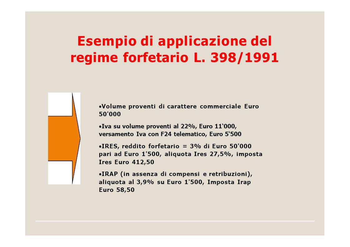 Esempio di applicazione del regime forfetario L. 398/1991  Volume proventi di carattere commerciale Euro 50'000  Iva su volume proventi al 22%, Euro