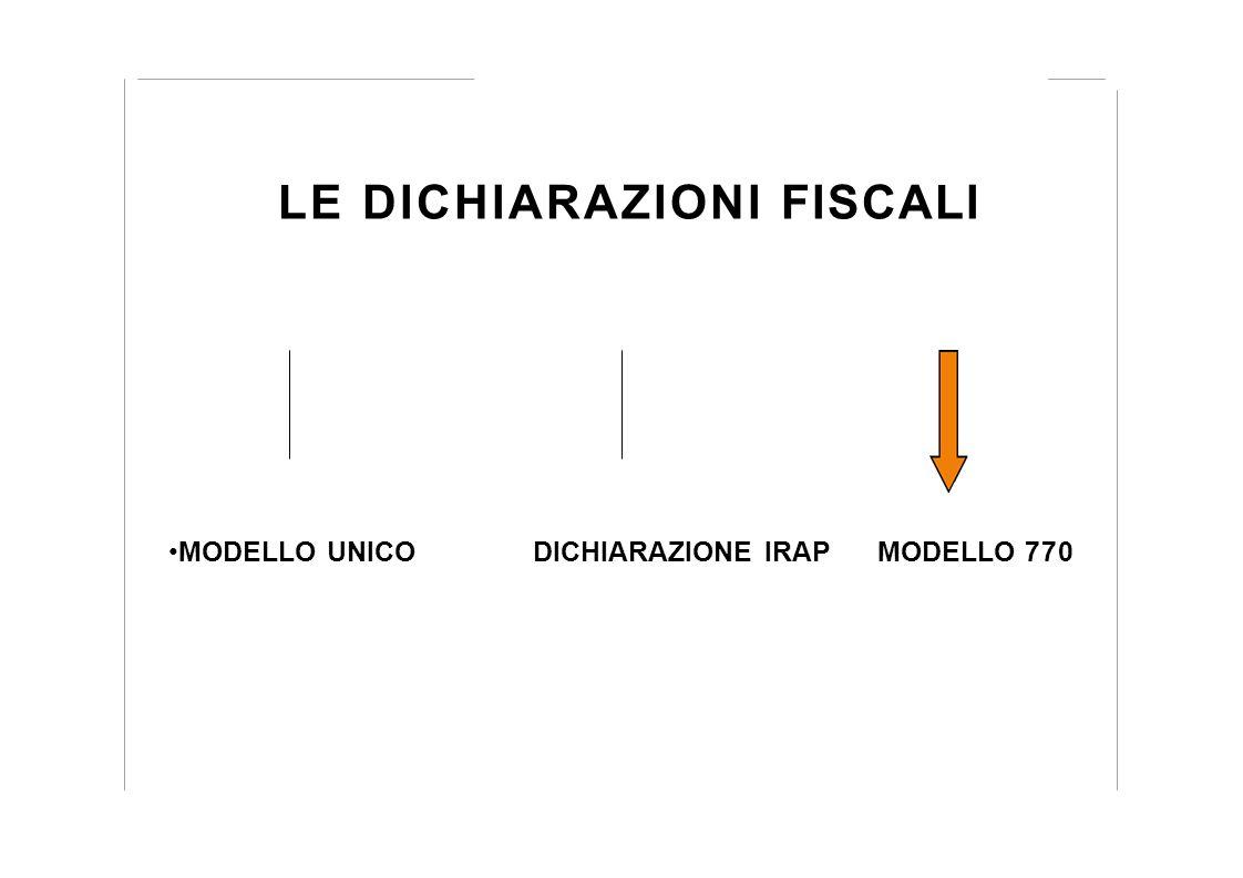 LE DICHIARAZIONI FISCALI MODELLO UNICO DICHIARAZIONE IRAP MODELLO 770