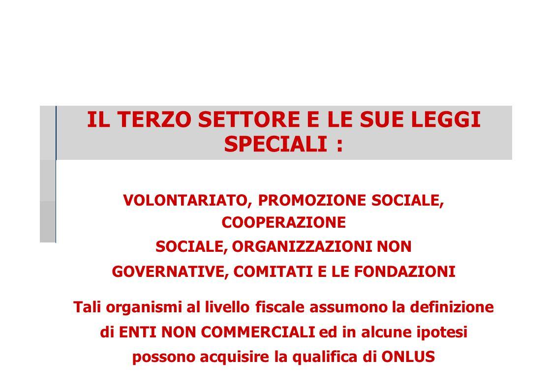 Organizzazioni di promozione sociale (Legge 383/2000).