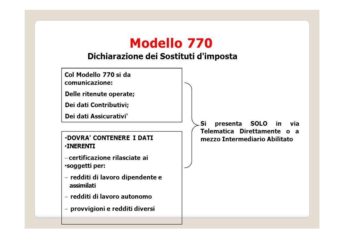 Modello 770 Dichiarazione dei Sostituti d'imposta Col Modello 770 si da comunicazione: Delle ritenute operate; Dei dati Contributivi; Dei dati Assicur