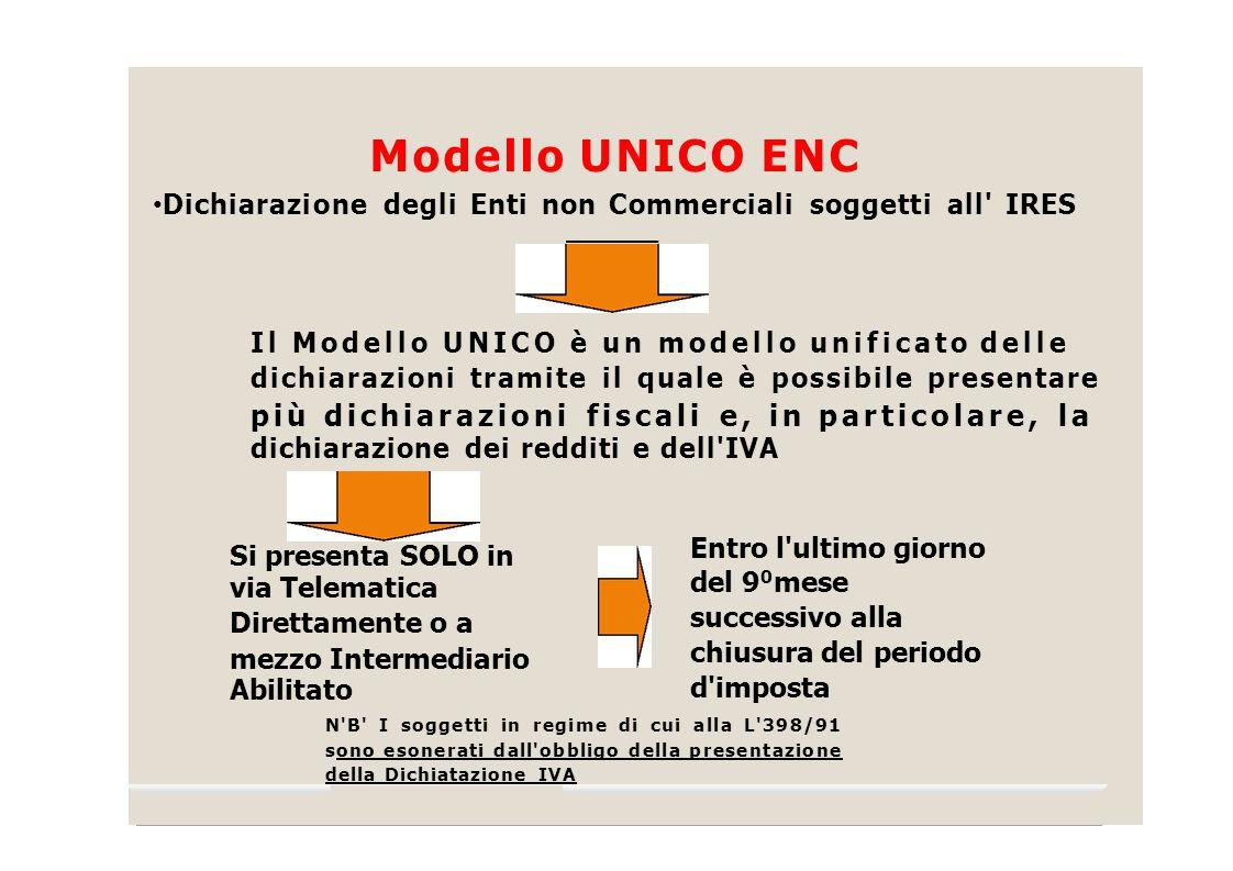 Modello UNICO ENC Dichiarazione degli Enti non Commerciali soggetti all' IRES Il Modello UNICO è un modello unificato delle dichiarazioni tramite il q