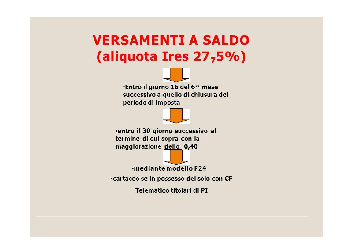 VERSAMENTI A SALDO (aliquota Ires 27 7 5%) Entro il giorno 16 del 6^ mese successivo a quello di chiusura del periodo di imposta entro il 30 giorno su