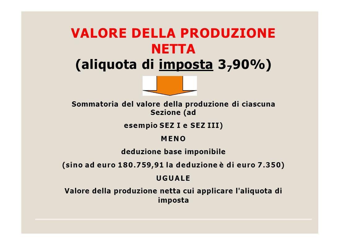 VALORE DELLA PRODUZIONE NETTA (aliquota di imposta 3 7 90%) Sommatoria del valore della produzione di ciascuna Sezione (ad esempio SEZ I e SEZ III) ME