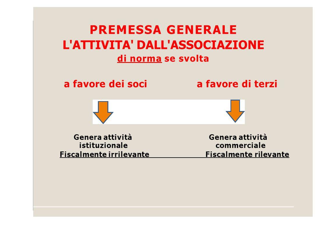 PREMESSA GENERALE L'ATTIVITA' DALL'ASSOCIAZIONE di norma se svolta a favore dei soci a favore di terzi Genera attività istituzionale commerciale Fisca