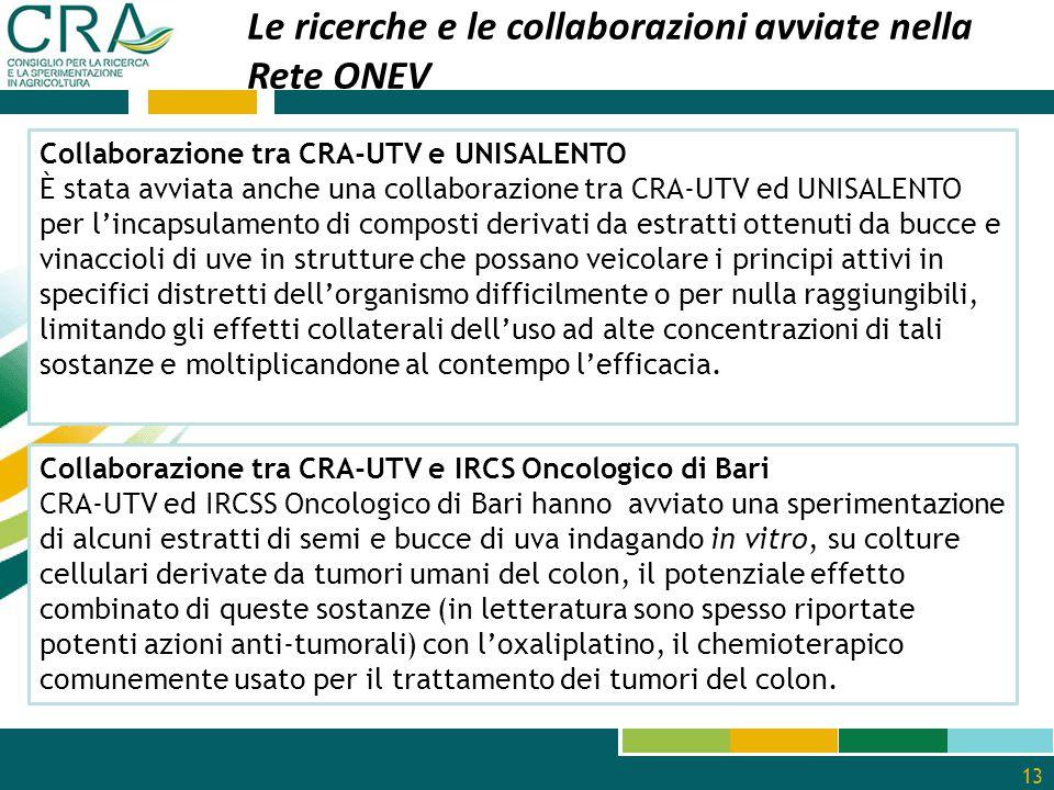 13 Le ricerche e le collaborazioni avviate nella Rete ONEV Collaborazione tra CRA-UTV e UNISALENTO È stata avviata anche una collaborazione tra CRA-UT